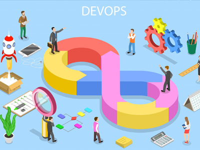 Becoming Agile. Observations from the All Day DevOps Event